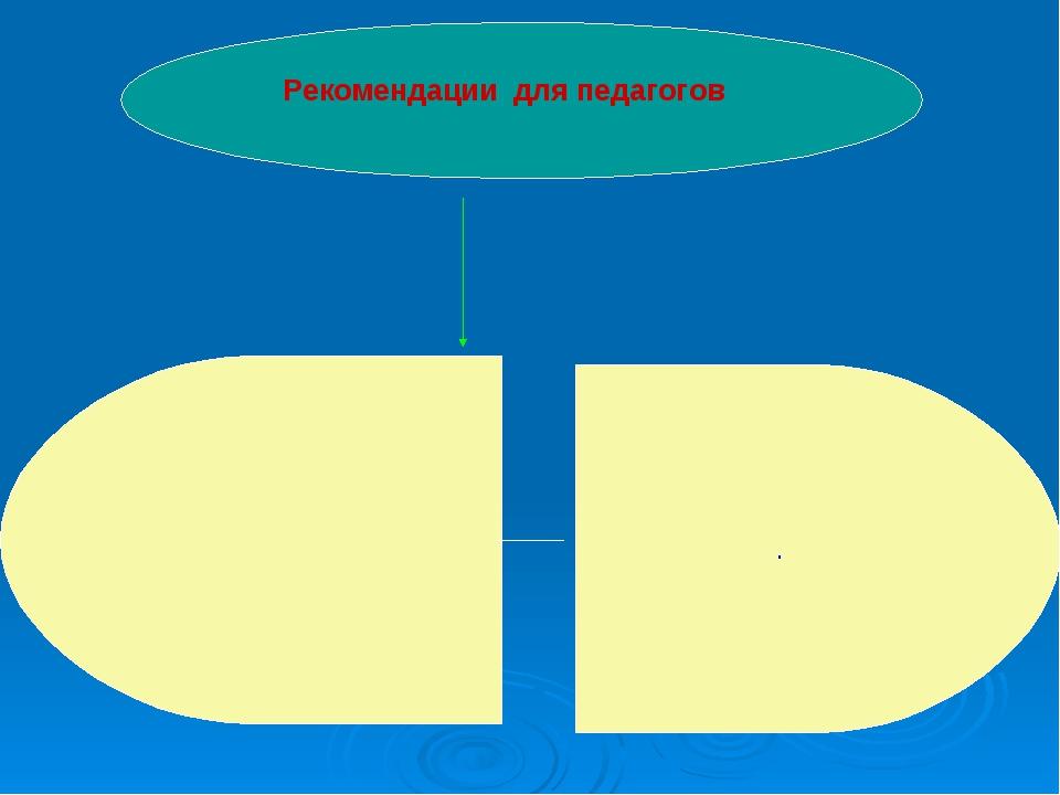 . Рекомендации для педагогов