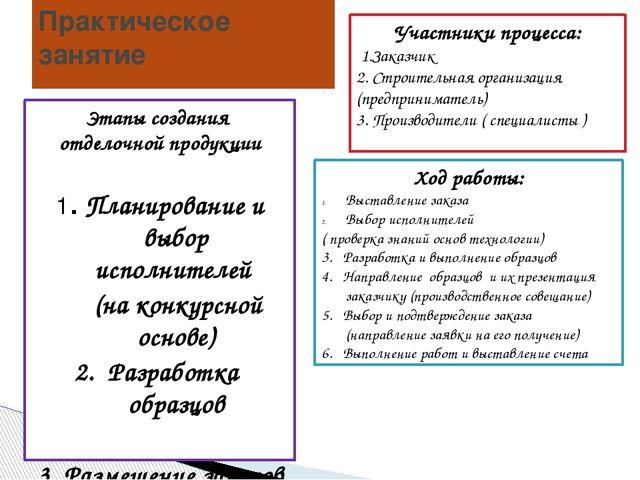 Этапы создания отделочной продукции 1. Планирование и выбор исполнителей (на...