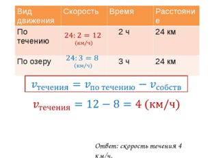 Ответ: скорость течения 4 км/ч. Вид движения Скорость Время Расстояние Потече