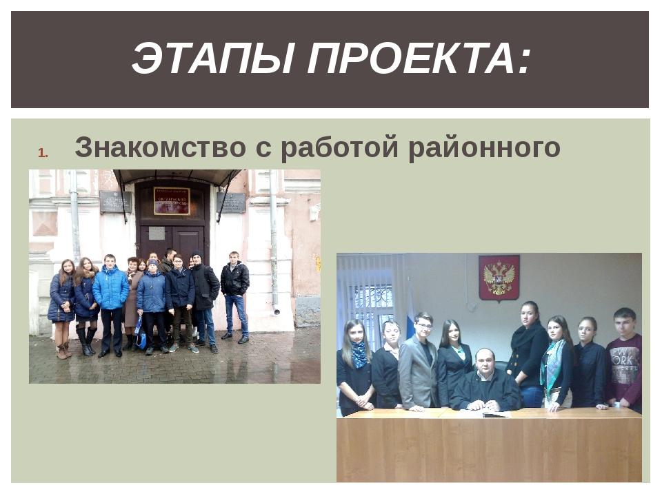 Знакомство с работой районного суда ЭТАПЫ ПРОЕКТА: