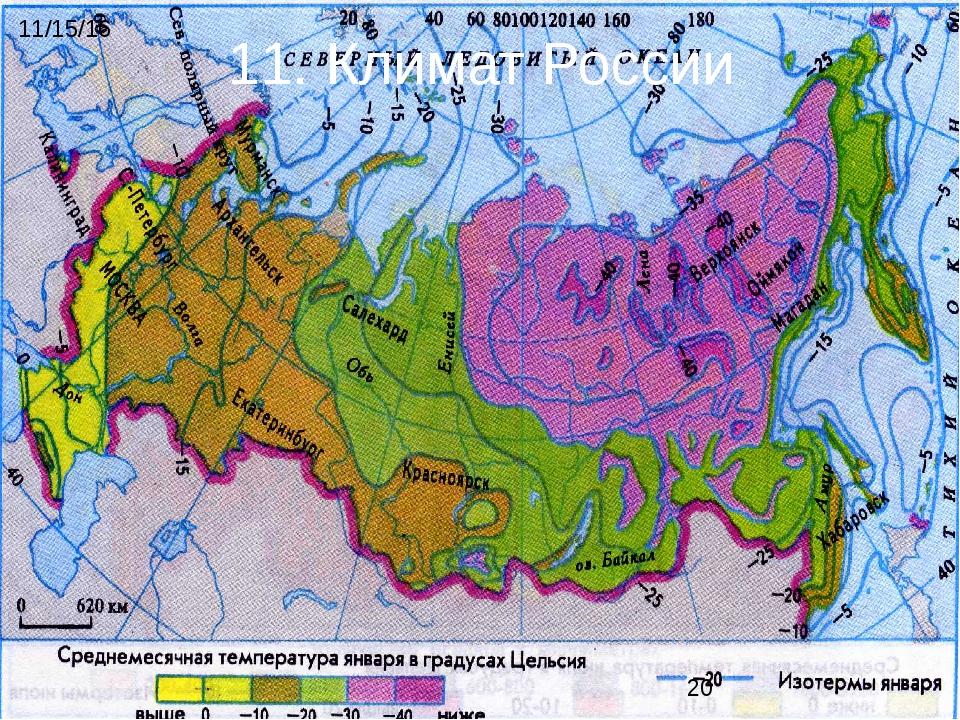 11. Климат России