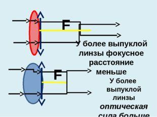 У более выпуклой линзы фокусное расстояние меньше У более выпуклой линзы опти