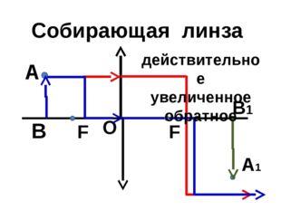 О F Собирающая линза F А А1 В В1 действительное увеличенное обратное