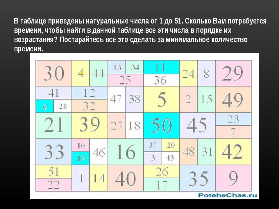 В таблице приведены натуральные числа от 1 до 51. Сколько Вам потребуется вре...
