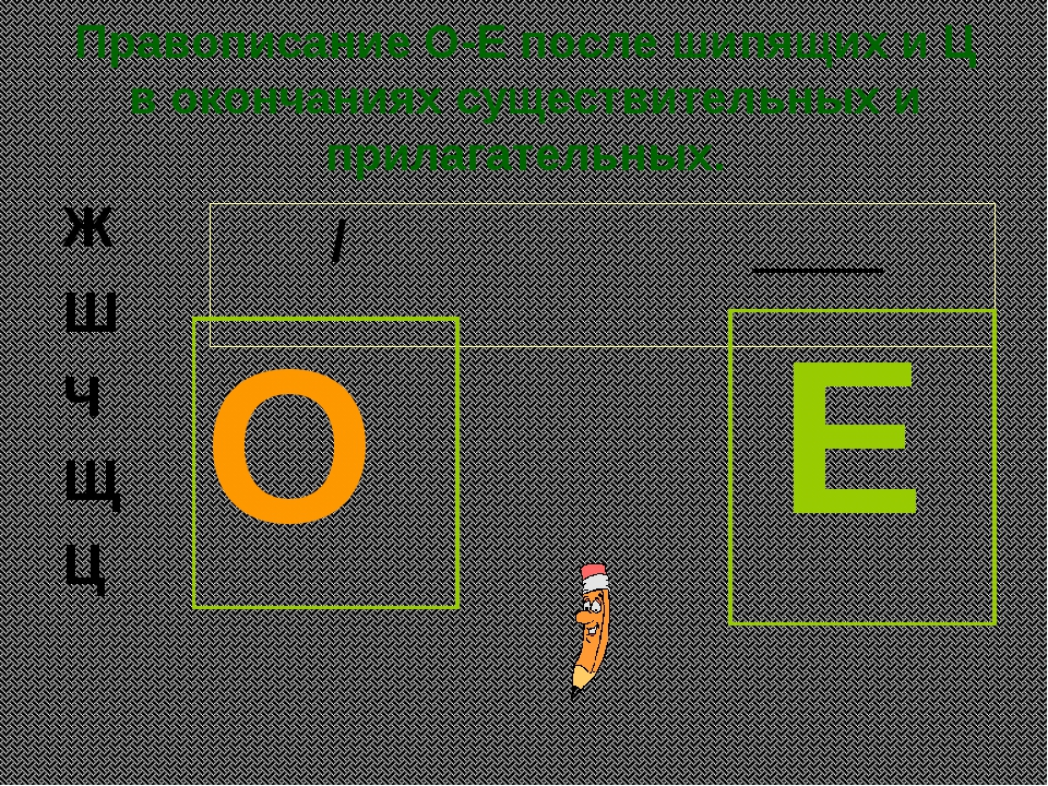 Правописание О-Е после шипящих и Ц в окончаниях существительных и прилагатель...