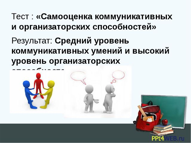 Тест : «Самооценка коммуникативных и организаторских способностей» Результат...