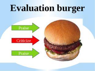 Evaluation burger Praise Criticize Praise