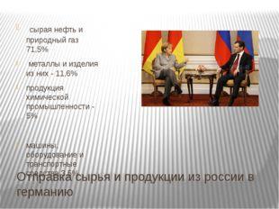 Отправка сырья и продукции из россии в германию сырая нефть и природный газ 7