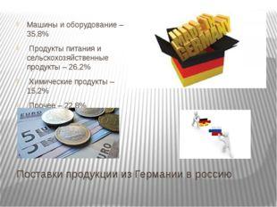 Поставки продукции из Германии в россию Машины и оборудование – 35,8% Продукт