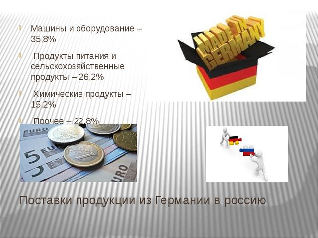 Поставки продукции из Германии в россию Машины и оборудование – 35,8% Продукт...