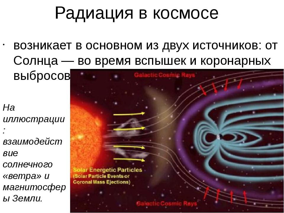 Радиация в космосе возникает в основном из двух источников: от Солнца — во вр...