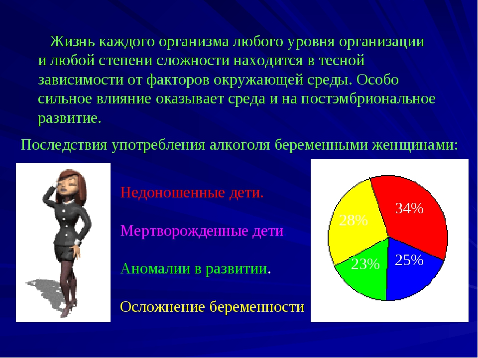 Жизнь каждого организма любого уровня организации и любой степени сложности...