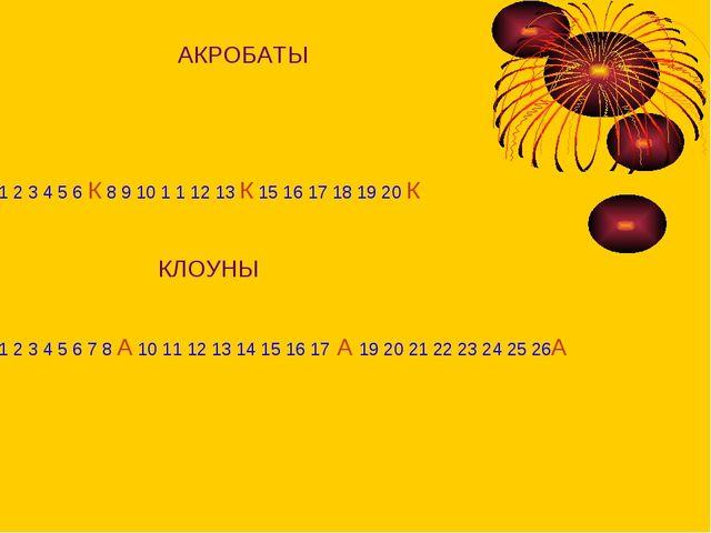 АКРОБАТЫ 1 2 3 4 5 6 К 8 9 10 1 1 12 13 К 15 16 17 18 19 20 К КЛОУНЫ 1 2 3 4...