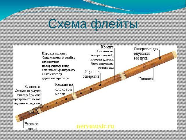 Флейта из бамбука своими руками чертежи 16