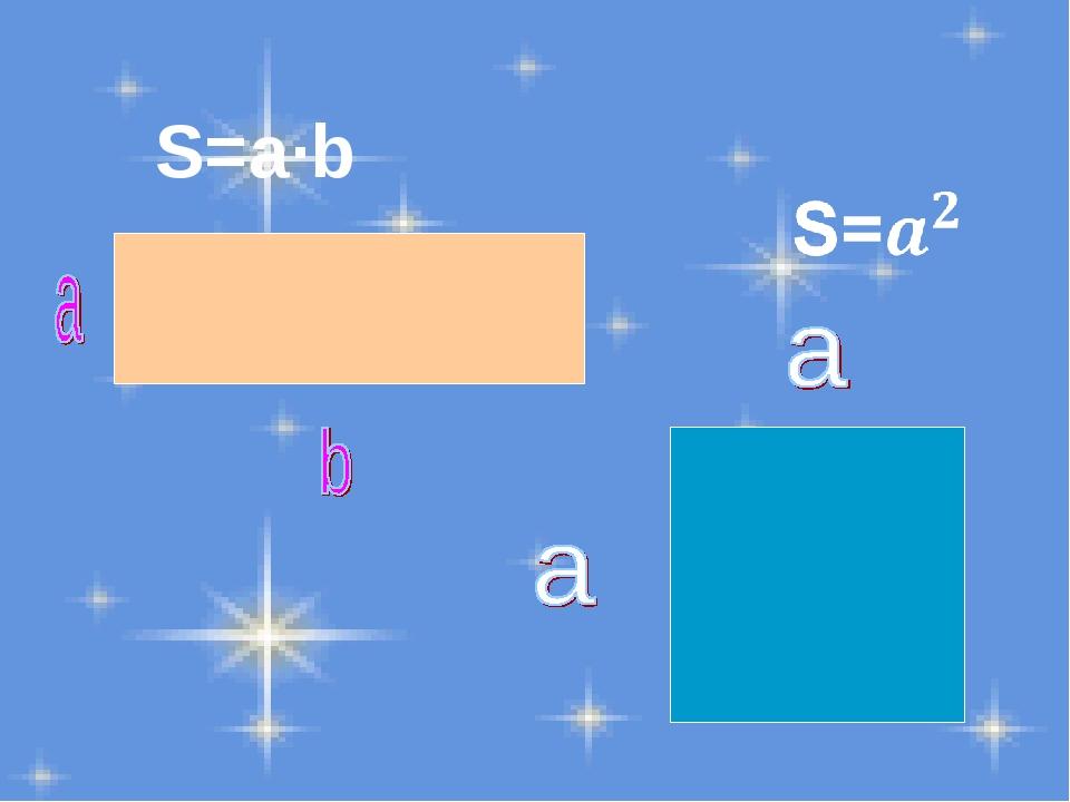 S=a∙b