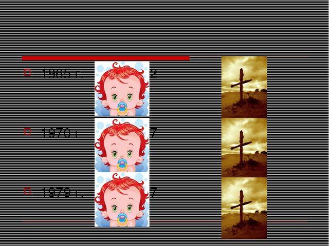1965 г. 32 5 1970 г 27 16 1979 г. 27 14