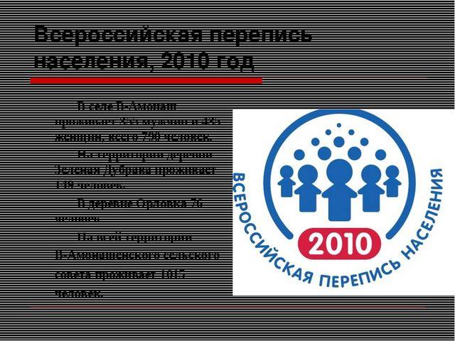 Всероссийская перепись населения, 2010 год В селе В-Амонаш проживает 355 му...