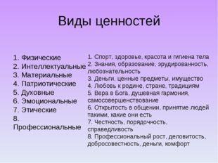 Виды ценностей 1. Физические 2. Интеллектуальные 3. Материальные 4. Патриотич