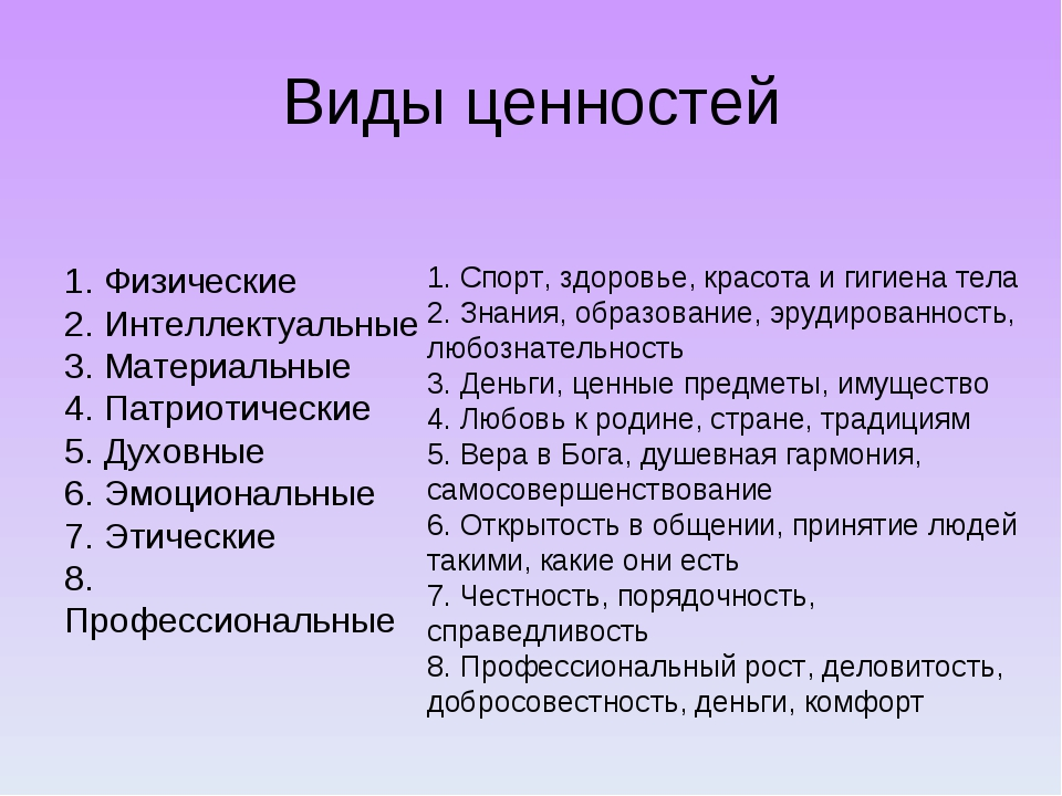 Виды ценностей 1. Физические 2. Интеллектуальные 3. Материальные 4. Патриотич...