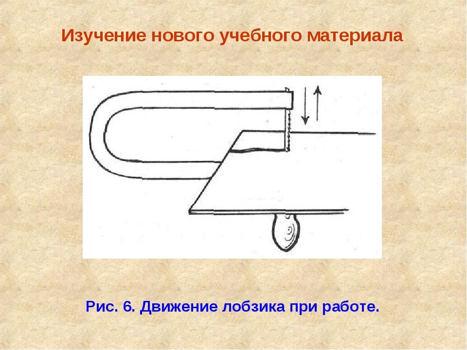 Изучение нового учебного материала Рис. 6. Движение лобзика при работе.