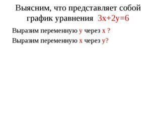 Выясним, что представляет собой график уравнения 3х+2у=6 Выразим переменную у