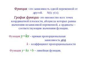 Функция -это зависимость одной переменной от другой. S(t); y(x); График функц