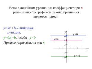 Если в линейном уравнении коэффициент при х равен нулю, то графиком такого ур