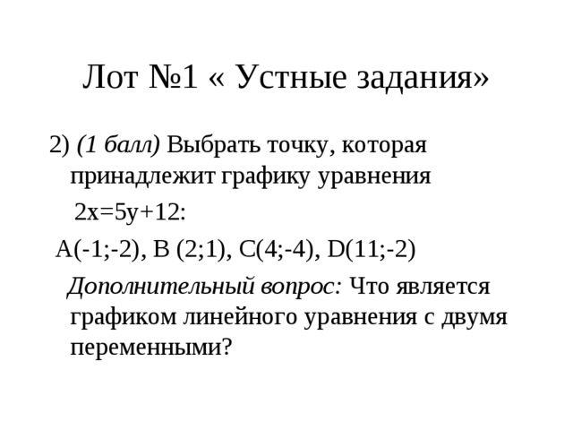 Лот №1 « Устные задания» 2) (1 балл) Выбрать точку, которая принадлежит графи...