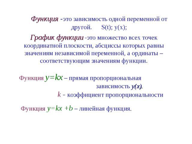 Функция -это зависимость одной переменной от другой. S(t); y(x); График функц...