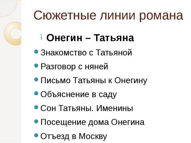 Сюжетные линии романа Онегин – Татьяна Знакомство с Татьяной Разговор с няней...