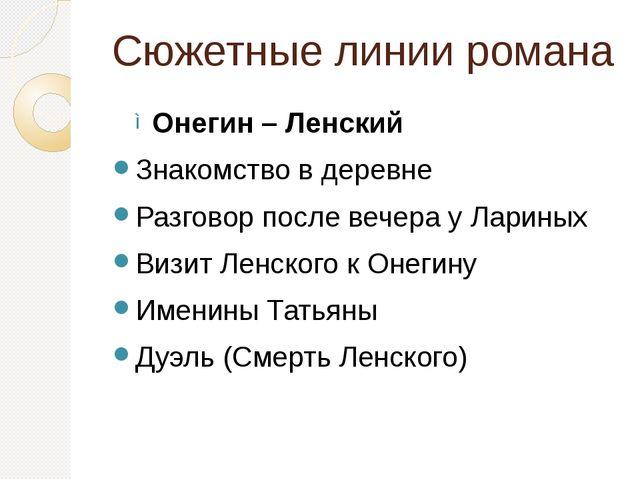Сюжетные линии романа Онегин – Ленский Знакомство в деревне Разговор после ве...