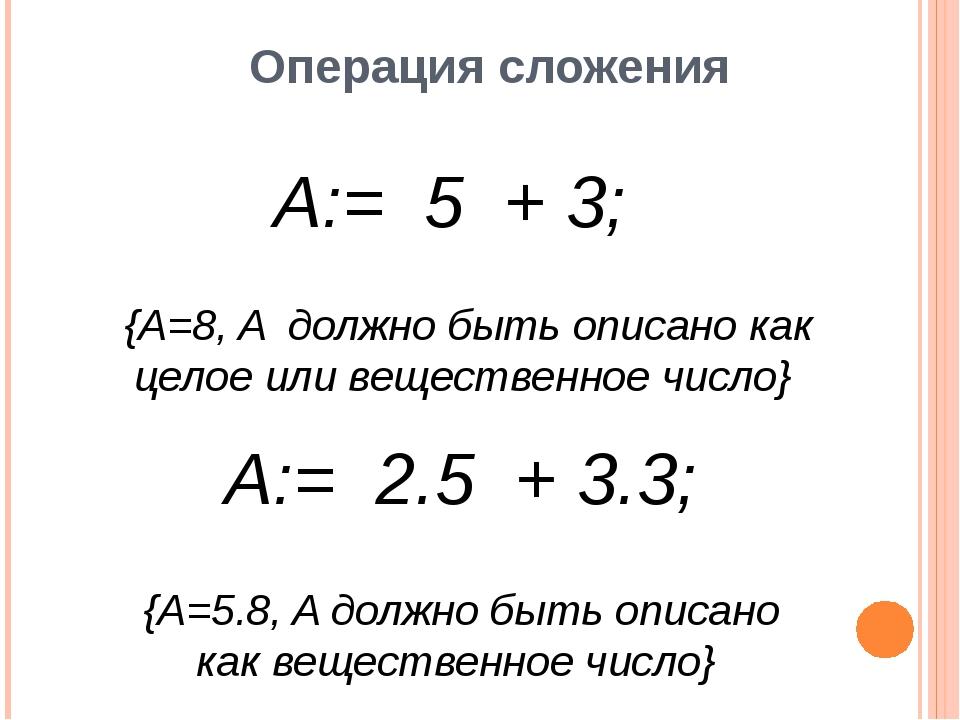 Операция сложения целое целое {A=8, A должно быть описано как целое или вещес...