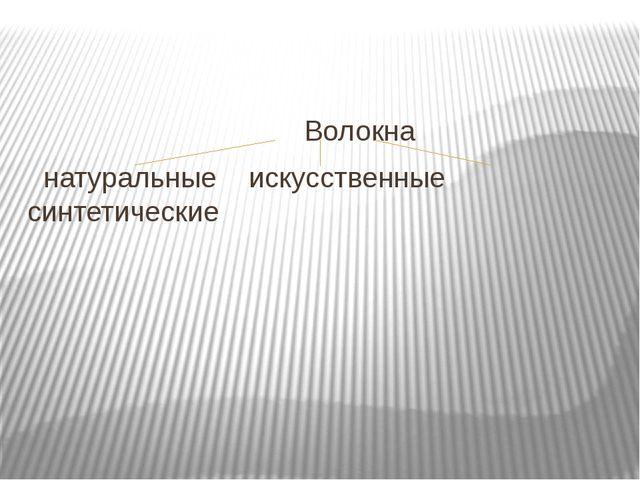 Волокна  натуральные искусственные синтетические