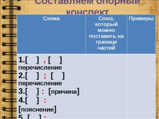 Составляем опорный конспект СхемаСоюз, который можно поставить на границе ча