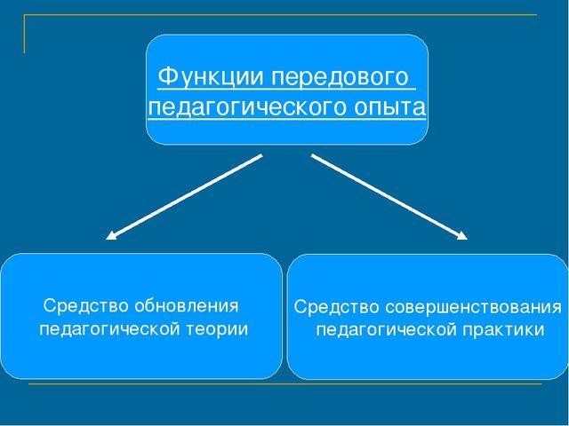 Средство обновления педагогической теории Функции передового педагогического...