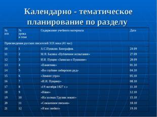 Календарно - тематическое планирование по разделу № п/п№ урока в темеСодерж