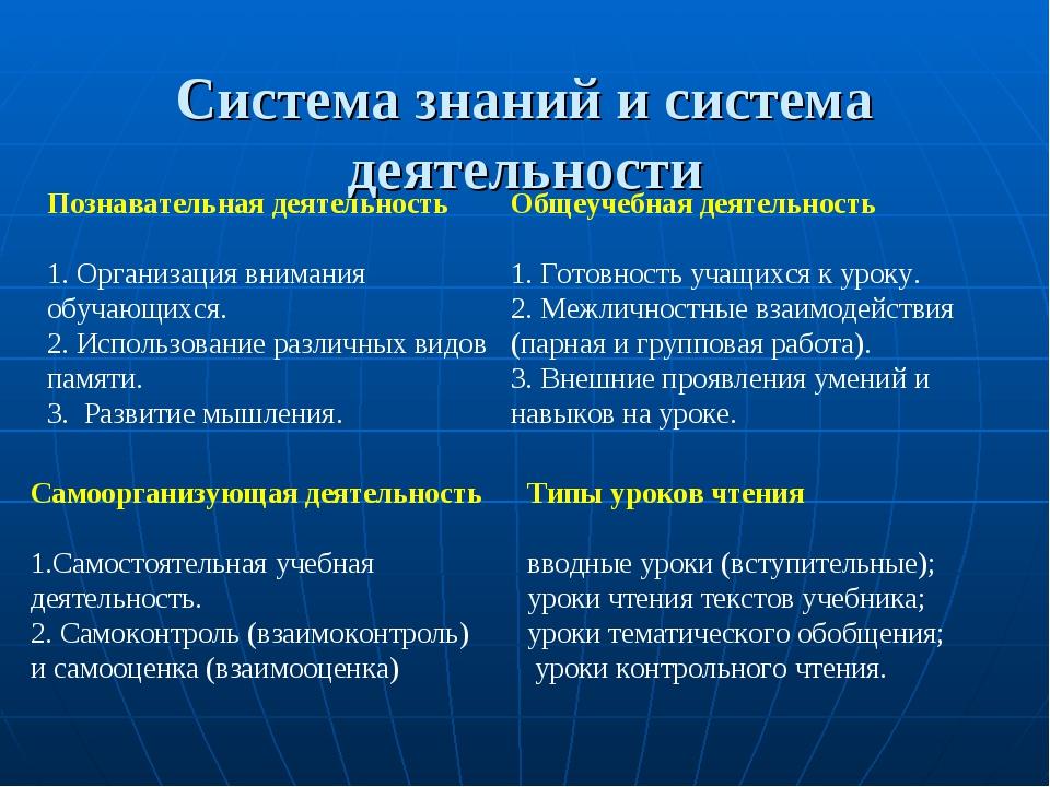 Система знаний и система деятельности Познавательная деятельность 1. Организа...