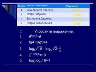 № п/пФамилия , имя математикаРяд чисел 1Ада Августа Лавлейс11001 2Софи Ж