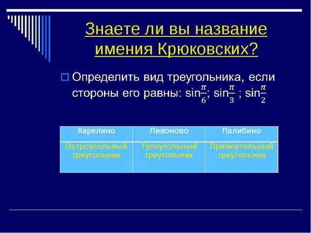 Знаете ли вы название имения Крюковских? КарелиноЛивоновоПалибино Остроугол...