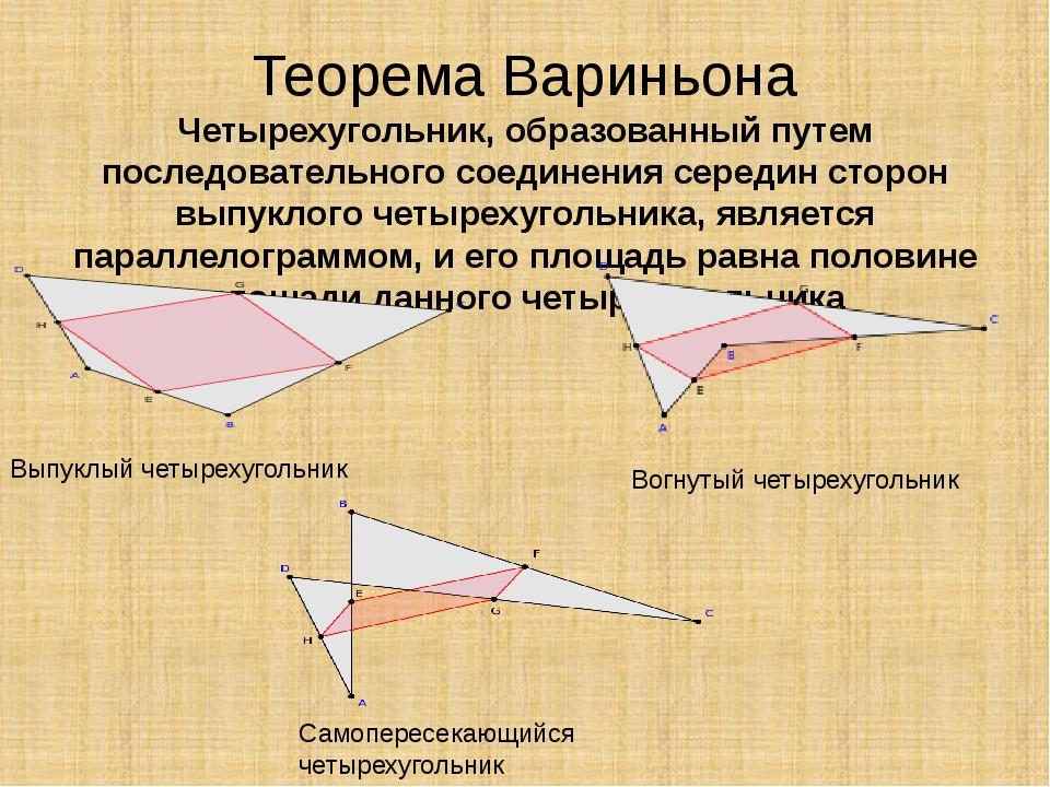 Теорема Вариньона Четырехугольник, образованный путем последовательного соеди...