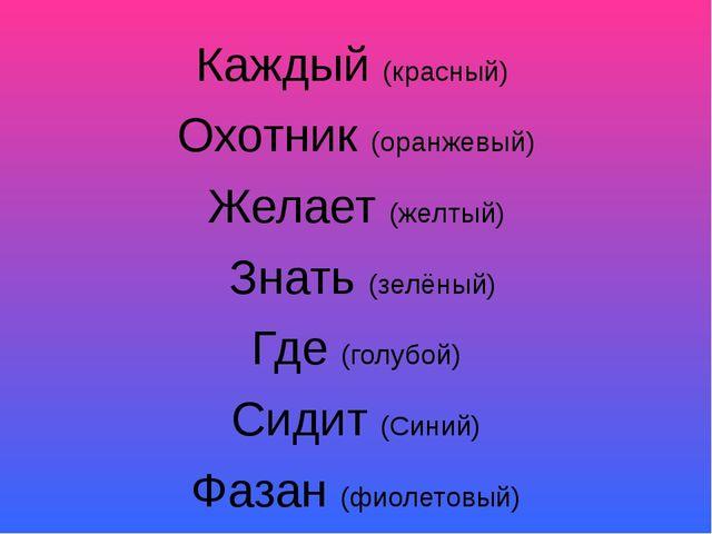 Каждый (красный) Охотник (оранжевый) Желает (желтый) Знать (зелёный) Где (гол...