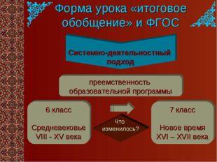 Форма урока «итоговое обобщение» и ФГОС Системно-деятельностный подход преемс