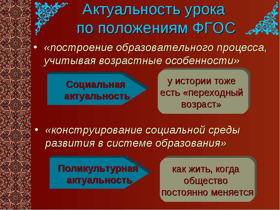 Актуальность урока по положениям ФГОС «построение образовательного процесса,...