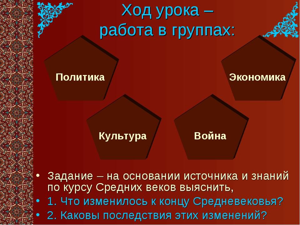 Ход урока – работа в группах: Задание – на основании источника и знаний по ку...