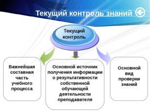 Текущий контроль знаний Важнейшая составная часть учебного процесса Текущий к