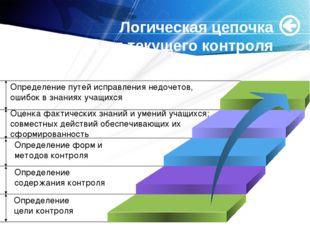 Логическая цепочка осуществления текущего контроля Определение путей исправл