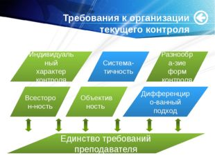Требования к организации текущего контроля Индивидуальный характер контроля