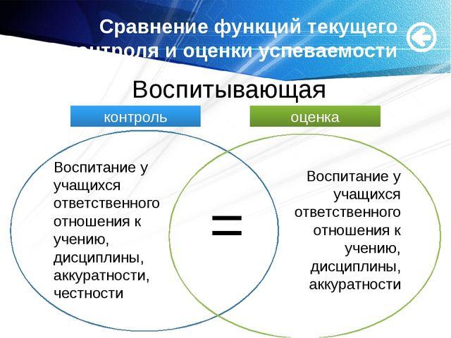 Сравнение функций текущего контроля и оценки успеваемости Воспитание у учащи...
