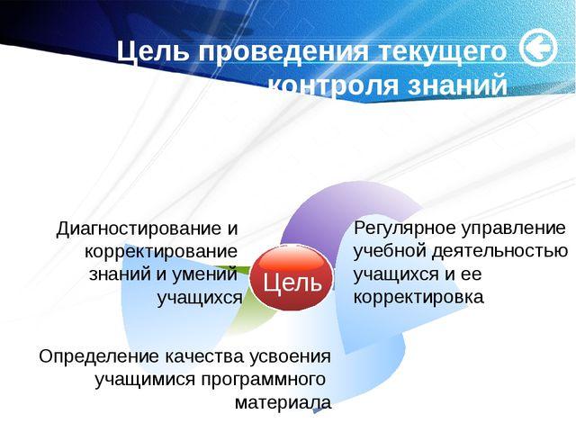 Цель проведения текущего контроля знаний Цель Диагностирование и корректирова...