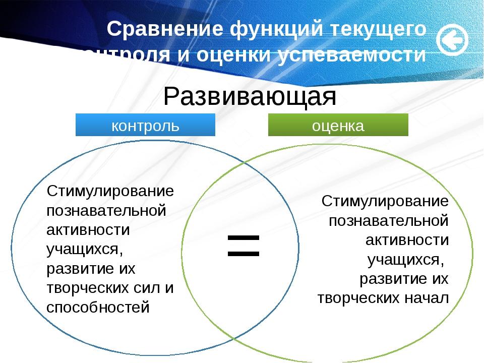 Сравнение функций текущего контроля и оценки успеваемости Стимулирование поз...